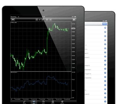Trading platforms for gold