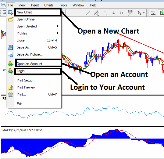 Learn How to Trade with MetaTrader 4 Software Platform