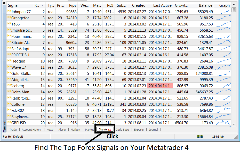 """List of Available Signal Providers from """"MetaTrader 5 Toolbox"""" Best Copy Trading Platforms"""