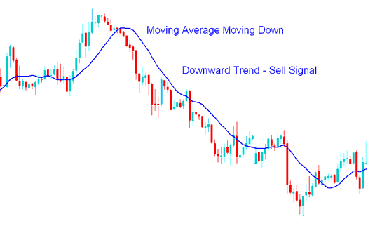 Downward Gold Trend - How to Day Trade Gold: A Detailed Guide to Day Trading Strategie